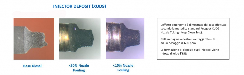 drive injector deposit